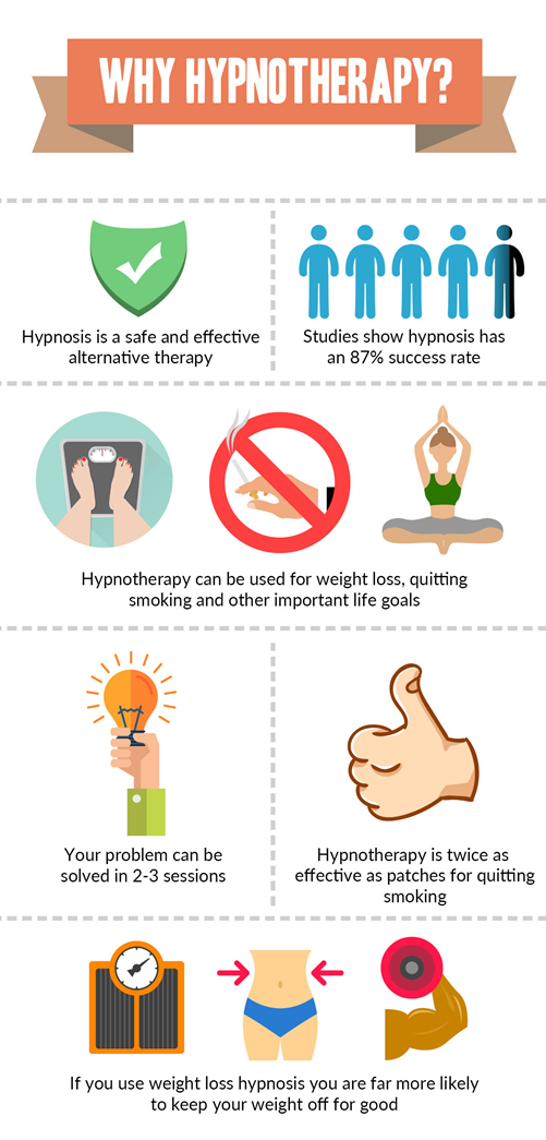 hypnotherapy_benefits